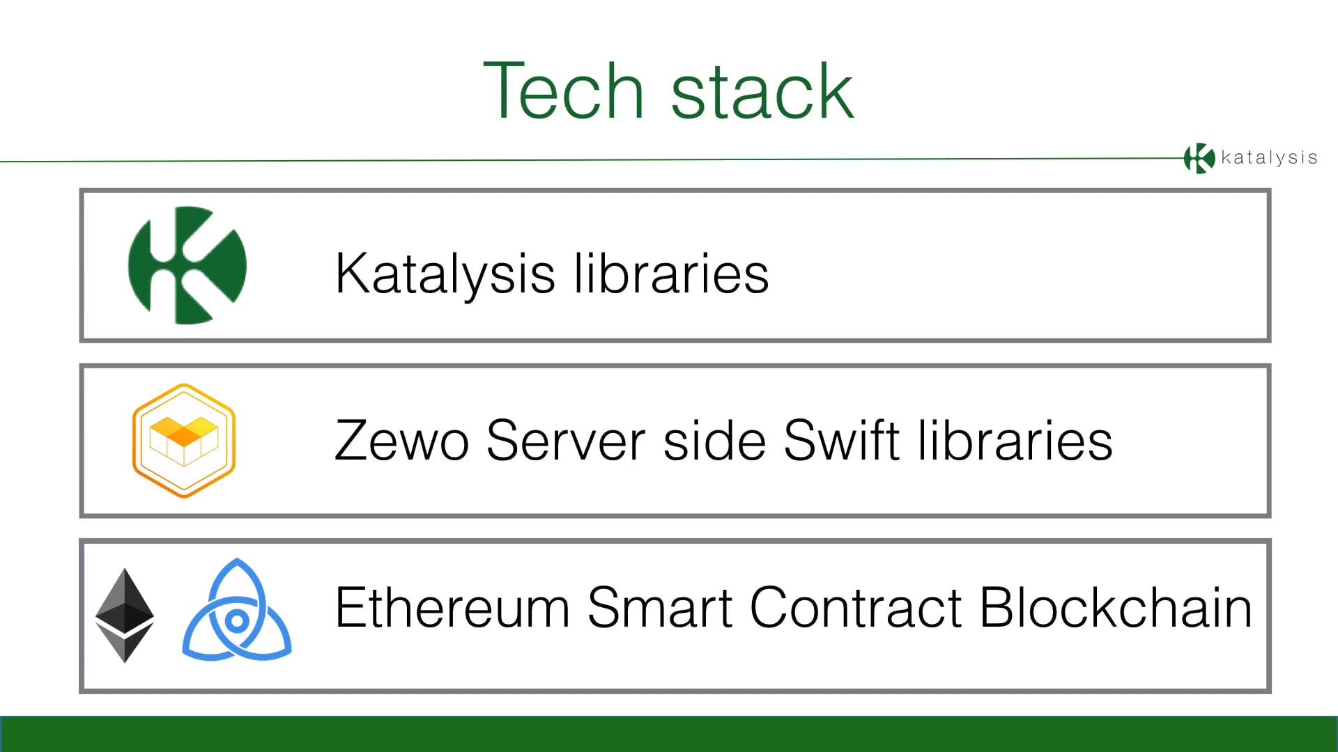Blockchains & serverside Swift
